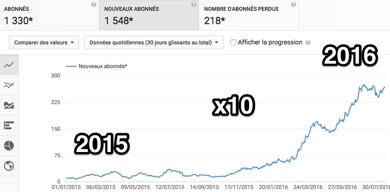 Analytics_-_YouTube-x10